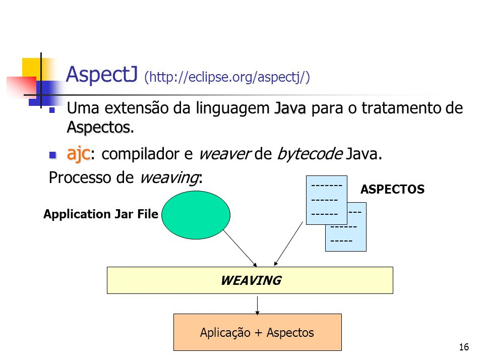 AspectJ (http://eclipse.org/aspectj/)