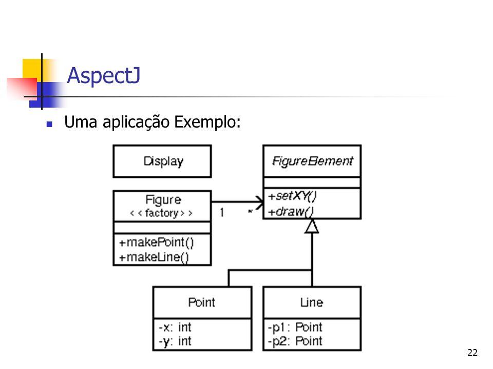 AspectJ Uma aplicação Exemplo: