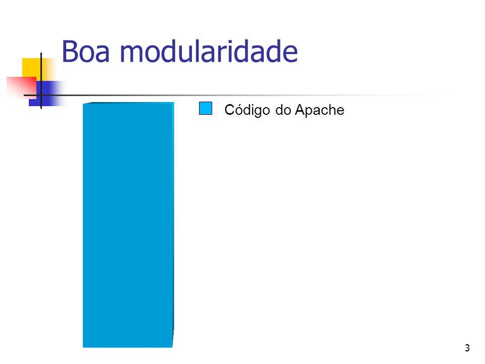 Boa modularidade Código do Apache