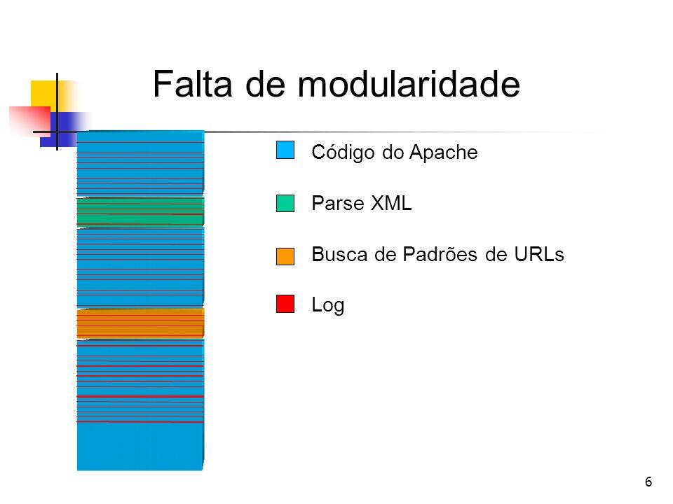 Falta de modularidade Código do Apache Parse XML