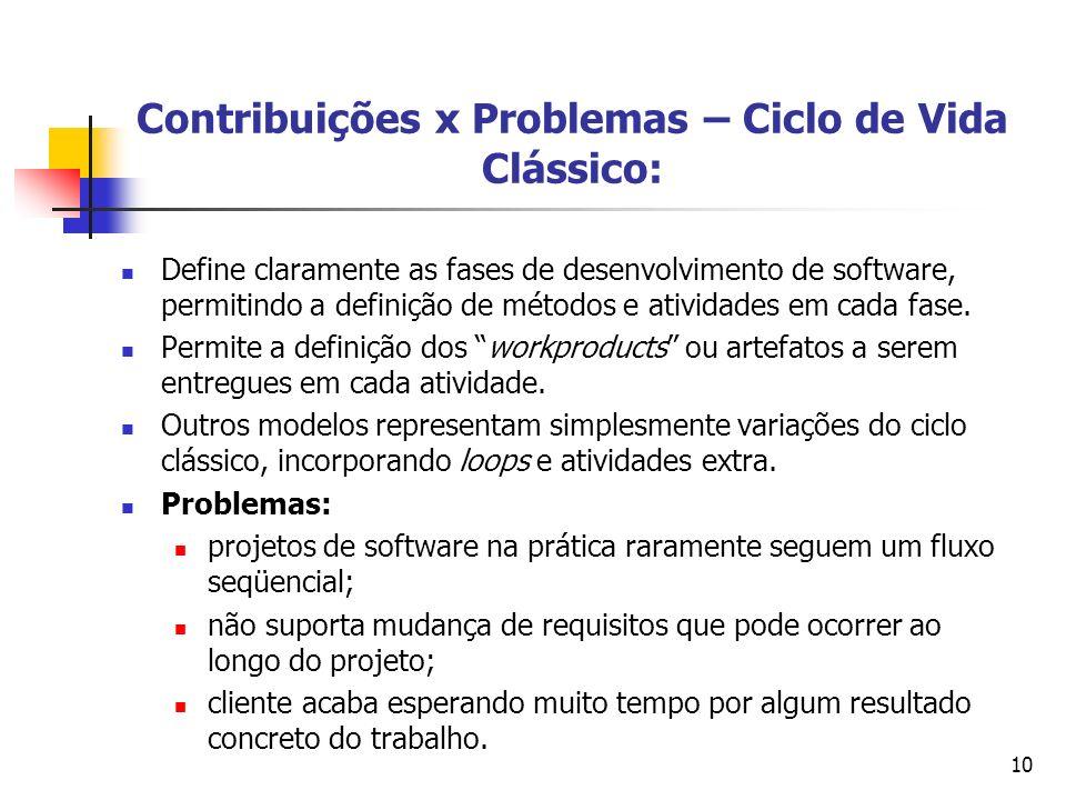 Contribuições x Problemas – Ciclo de Vida Clássico: