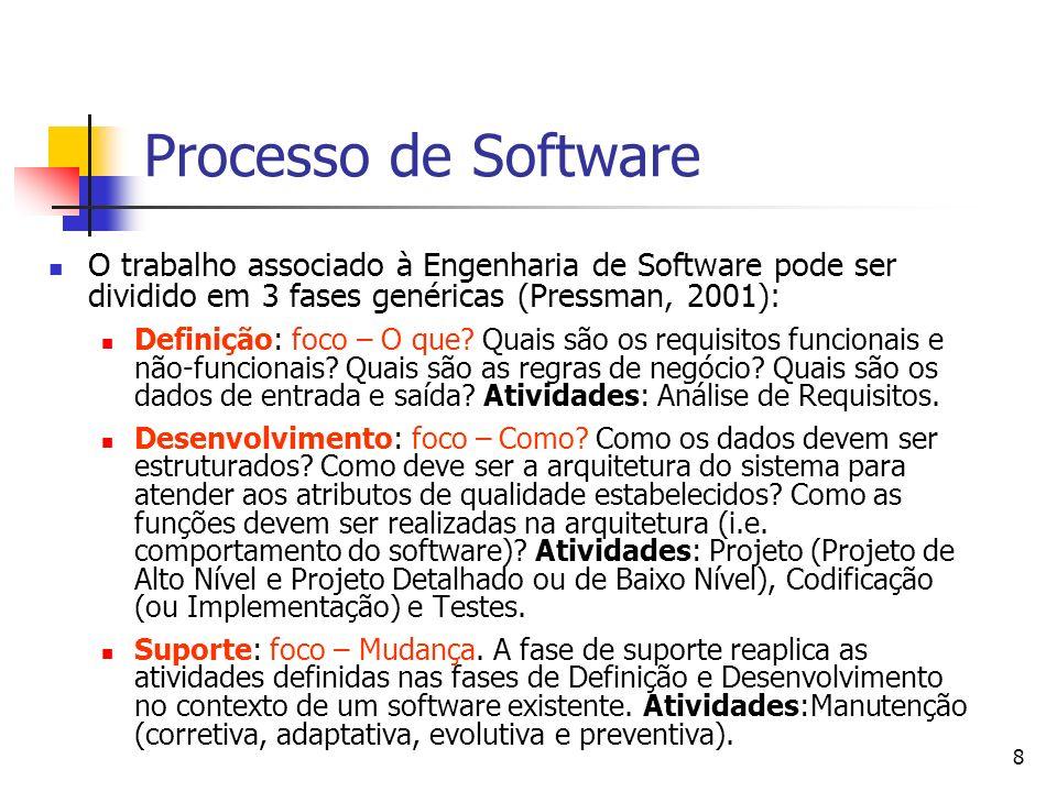 Processo de Software O trabalho associado à Engenharia de Software pode ser dividido em 3 fases genéricas (Pressman, 2001):