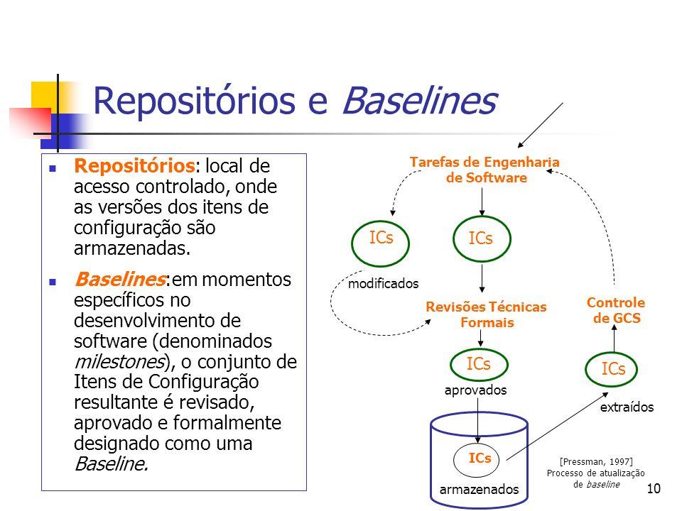 Repositórios e Baselines