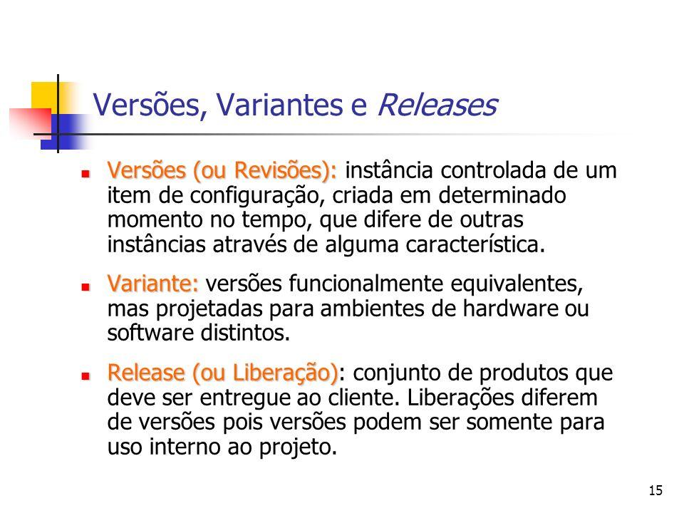 Versões, Variantes e Releases