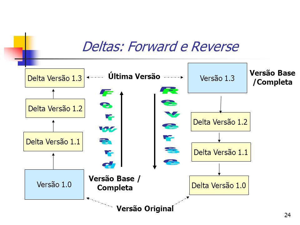 Deltas: Forward e Reverse