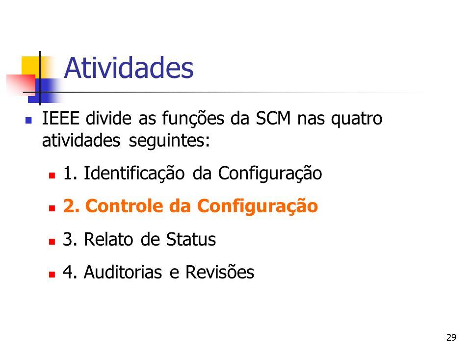 Atividades IEEE divide as funções da SCM nas quatro atividades seguintes: 1. Identificação da Configuração.