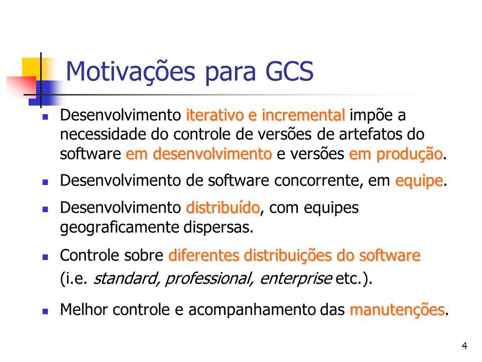 Motivações para GCS