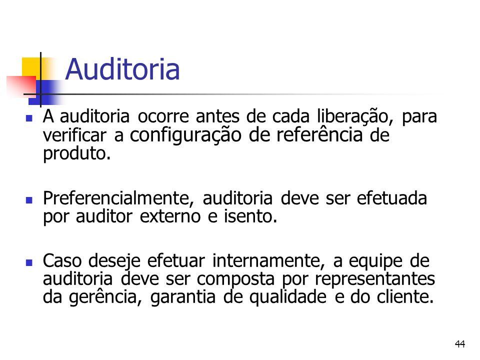 AuditoriaA auditoria ocorre antes de cada liberação, para verificar a configuração de referência de produto.