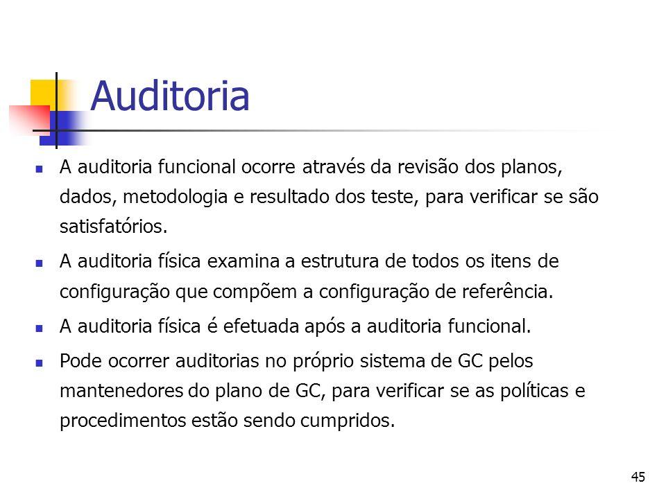 Auditoria A auditoria funcional ocorre através da revisão dos planos, dados, metodologia e resultado dos teste, para verificar se são satisfatórios.