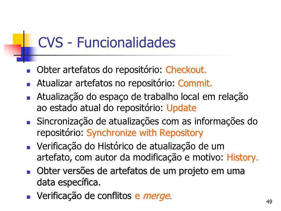 CVS - Funcionalidades Obter artefatos do repositório: Checkout.