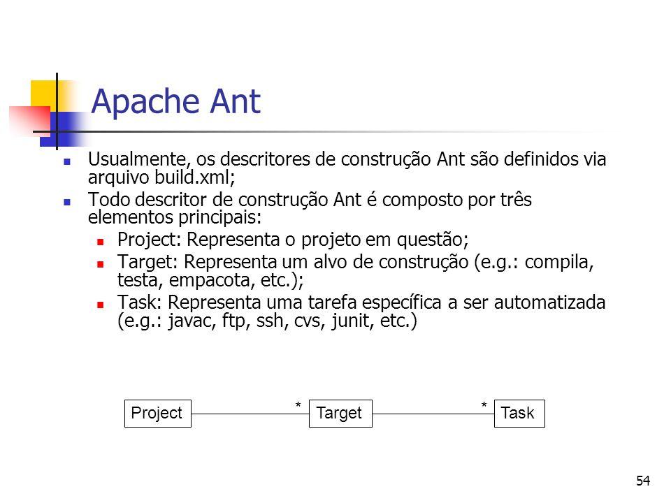 Apache Ant Usualmente, os descritores de construção Ant são definidos via arquivo build.xml;