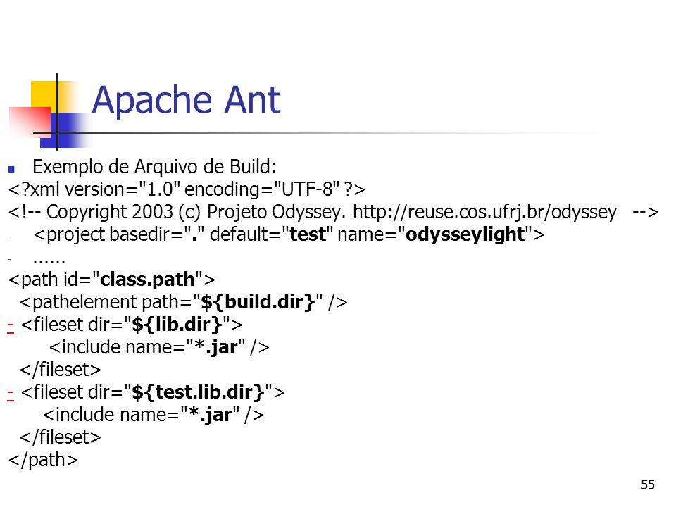 Apache Ant Exemplo de Arquivo de Build: