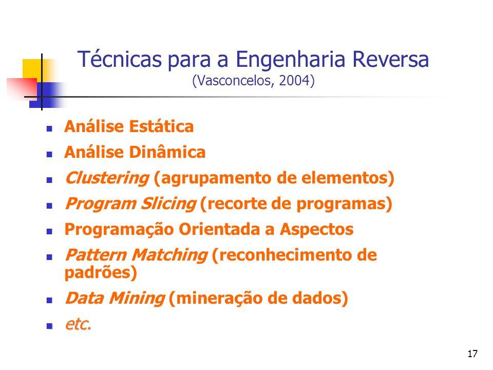 Técnicas para a Engenharia Reversa (Vasconcelos, 2004)