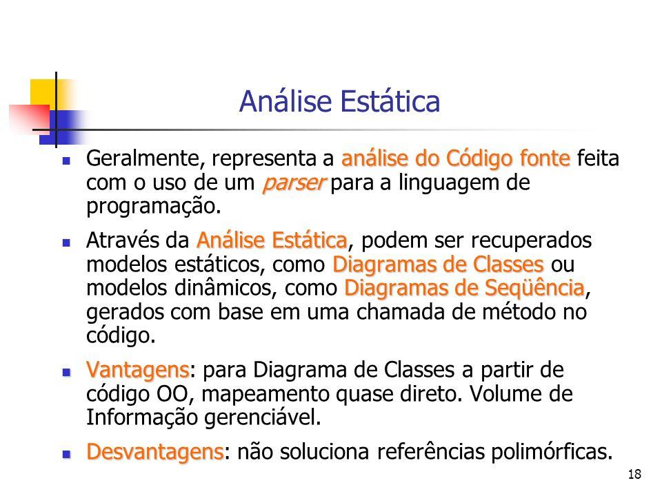 Análise Estática Geralmente, representa a análise do Código fonte feita com o uso de um parser para a linguagem de programação.