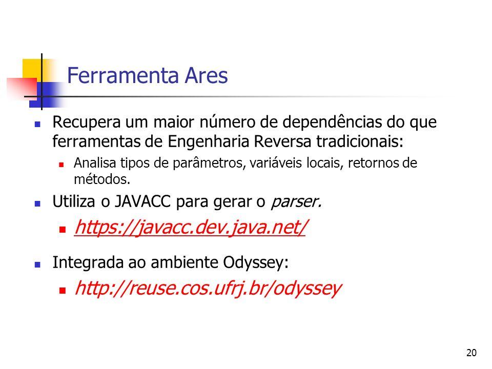 Ferramenta Ares https://javacc.dev.java.net/