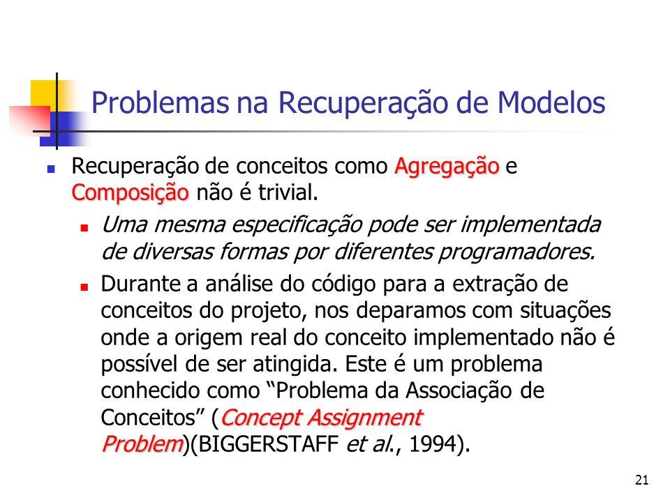 Problemas na Recuperação de Modelos