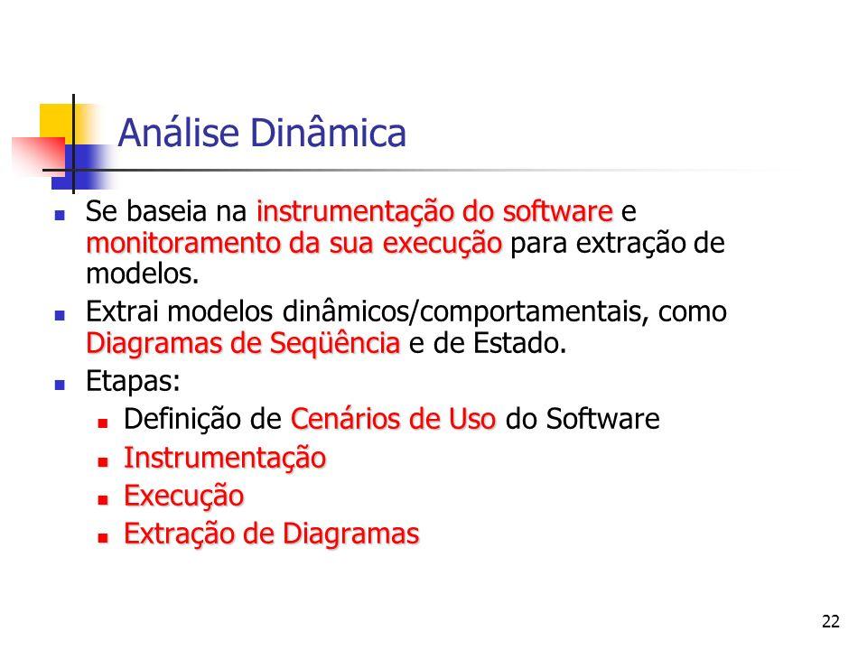 Análise Dinâmica Se baseia na instrumentação do software e monitoramento da sua execução para extração de modelos.
