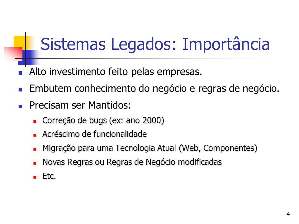 Sistemas Legados: Importância