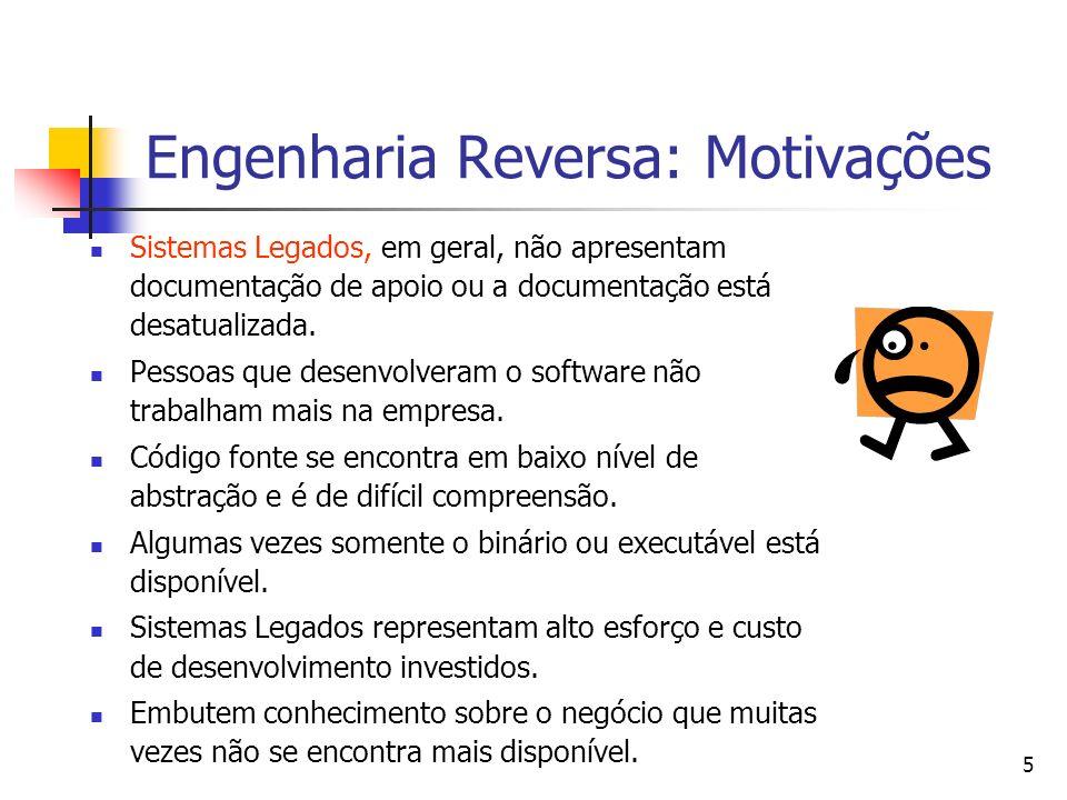 Engenharia Reversa: Motivações