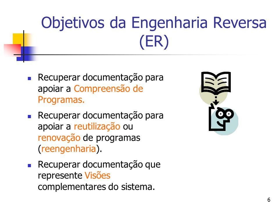 Objetivos da Engenharia Reversa (ER)