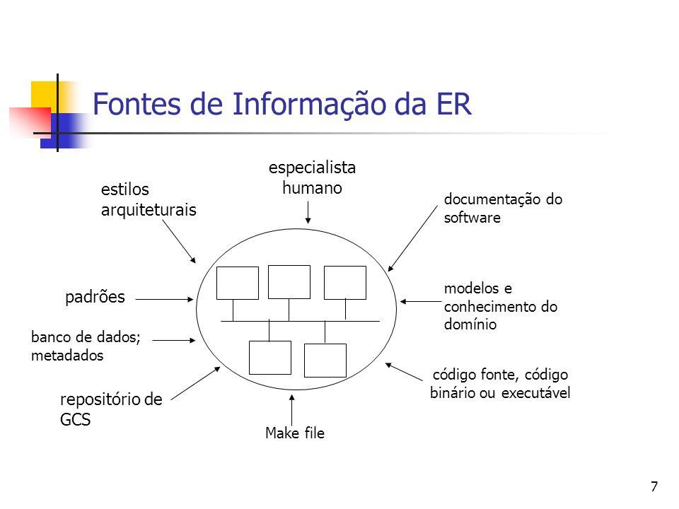 Fontes de Informação da ER
