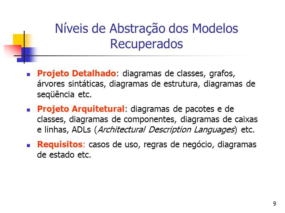 Níveis de Abstração dos Modelos Recuperados