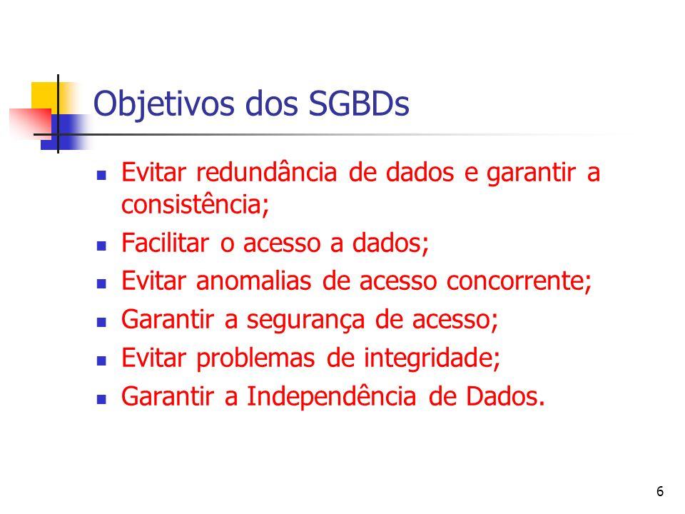 Objetivos dos SGBDs Evitar redundância de dados e garantir a consistência; Facilitar o acesso a dados;