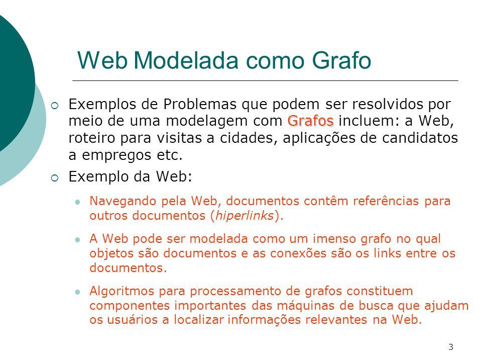Web Modelada como Grafo