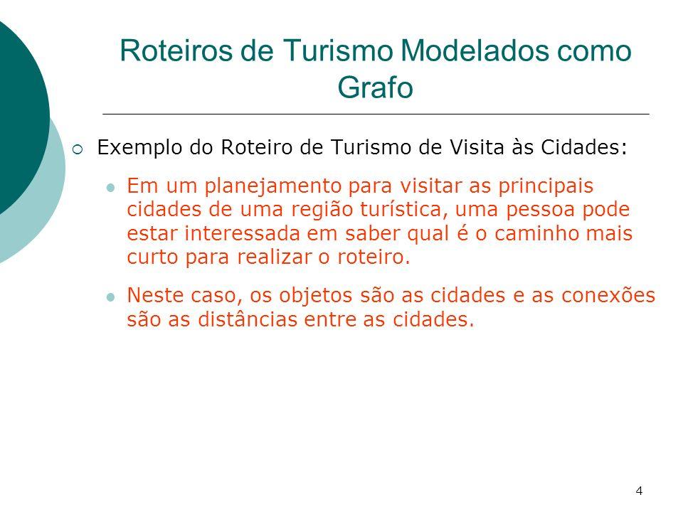 Roteiros de Turismo Modelados como Grafo