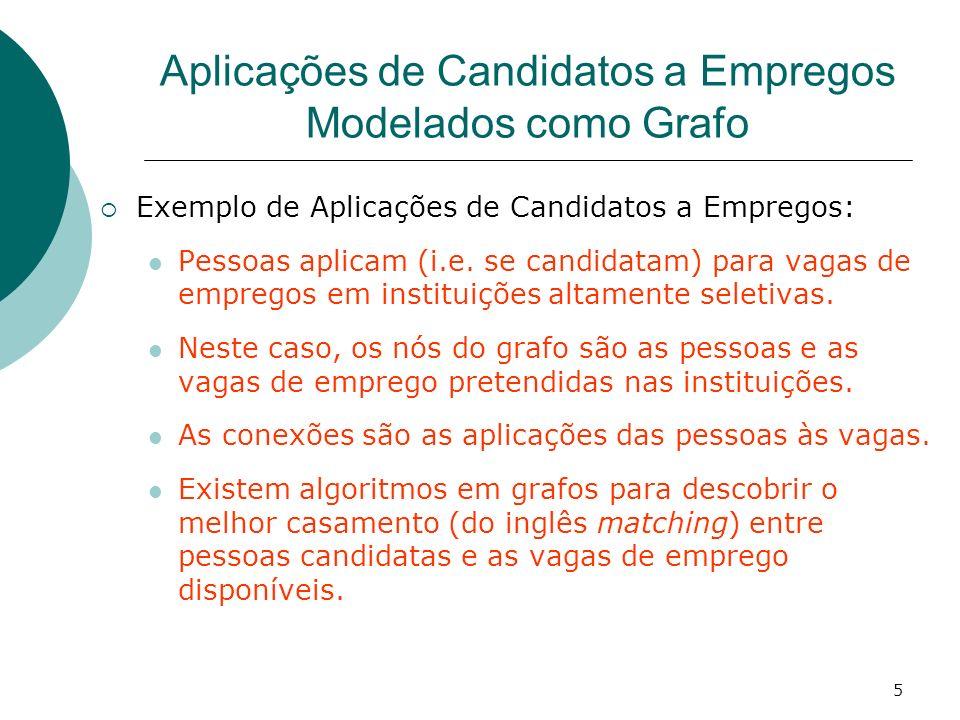Aplicações de Candidatos a Empregos Modelados como Grafo
