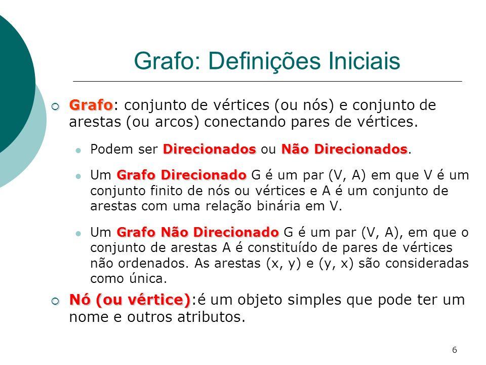 Grafo: Definições Iniciais