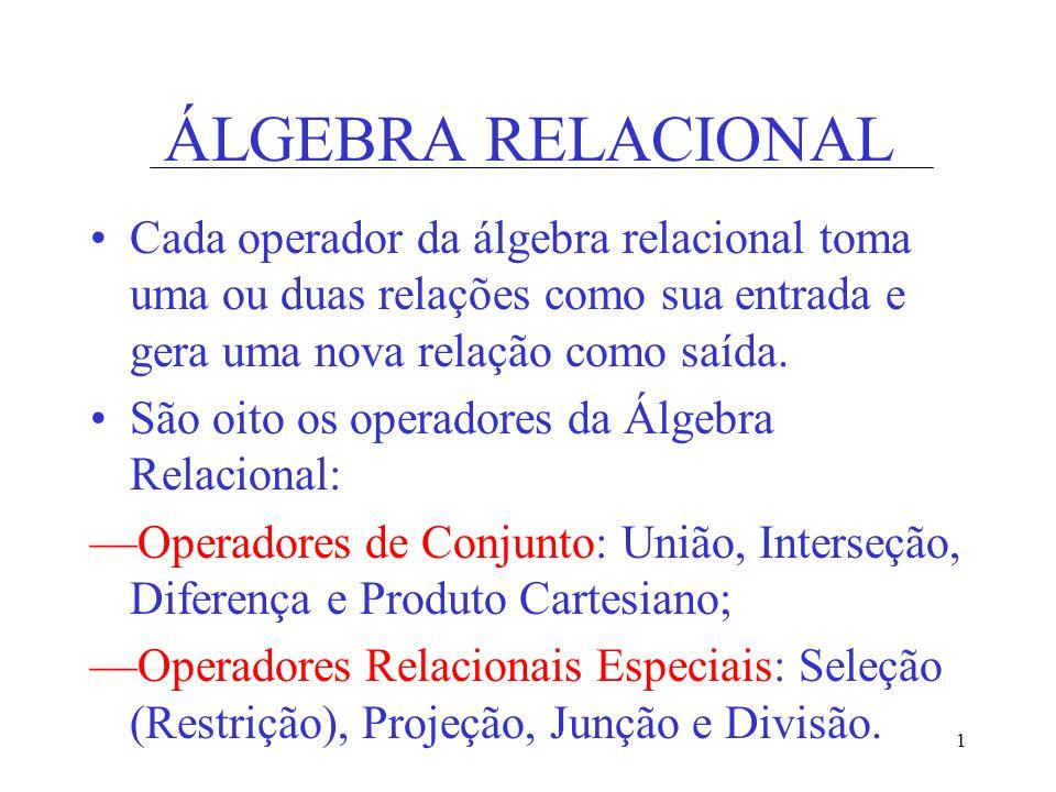 ÁLGEBRA RELACIONALCada operador da álgebra relacional toma uma ou duas relações como sua entrada e gera uma nova relação como saída.