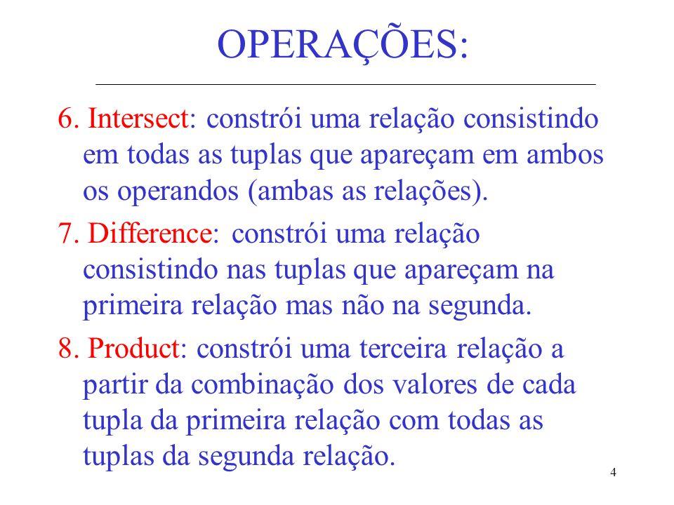 OPERAÇÕES: 6. Intersect: constrói uma relação consistindo em todas as tuplas que apareçam em ambos os operandos (ambas as relações).