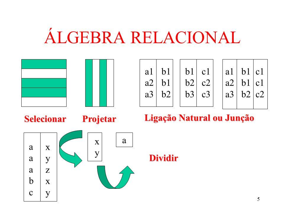 ÁLGEBRA RELACIONAL Selecionar b1 b2 a1 a2 a3 b1 b2 b3 c1 c2 c3