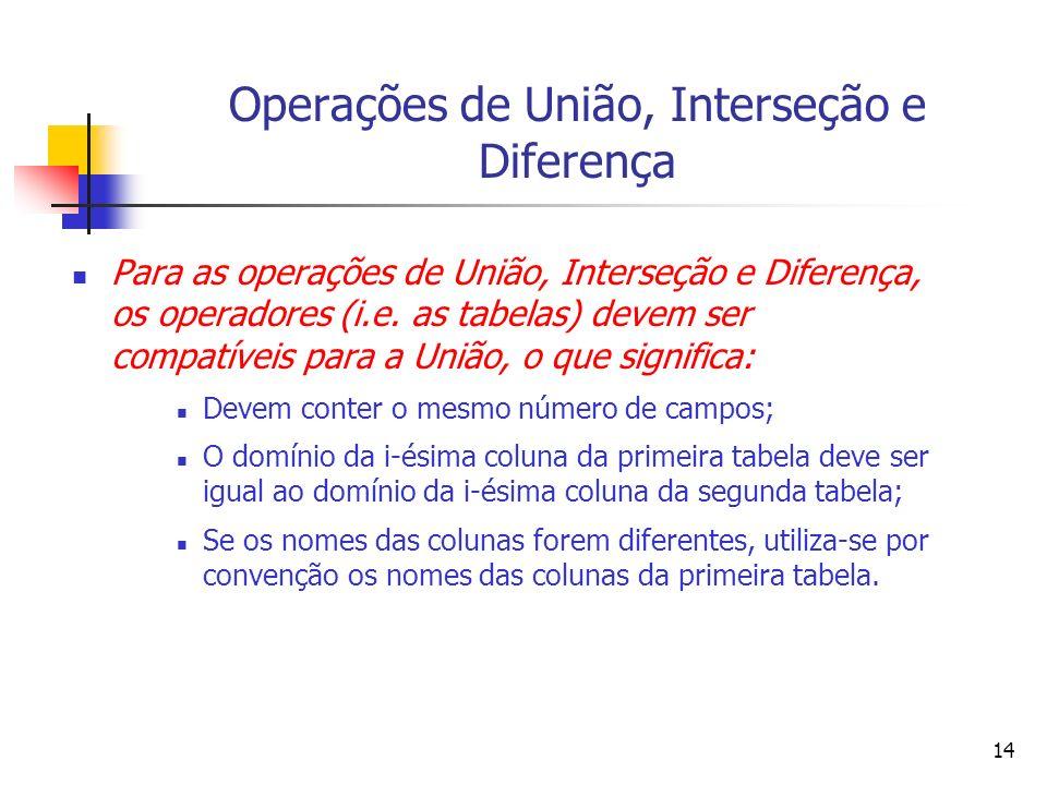 Operações de União, Interseção e Diferença