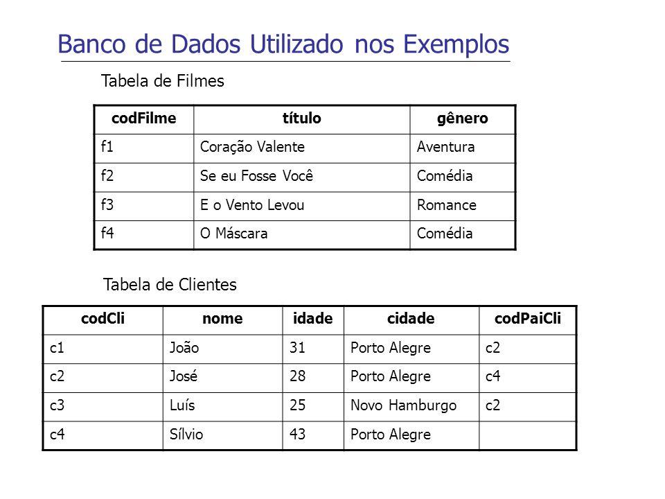 Banco de Dados Utilizado nos Exemplos