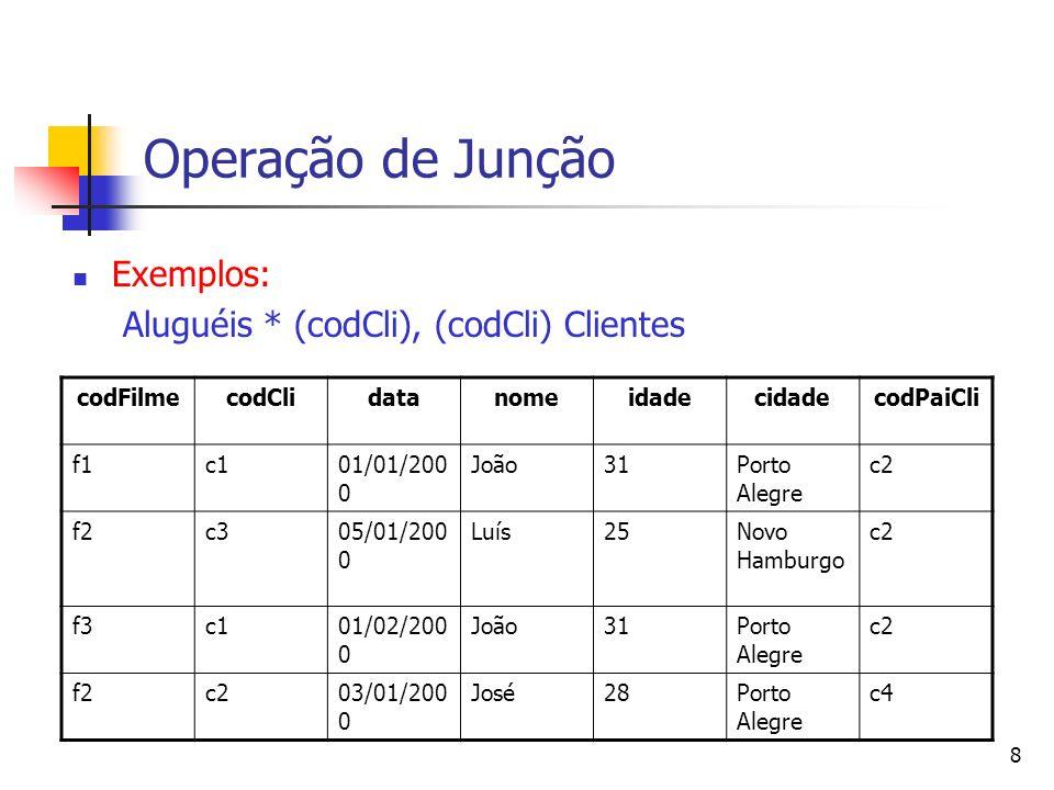 Operação de Junção Exemplos: Aluguéis * (codCli), (codCli) Clientes