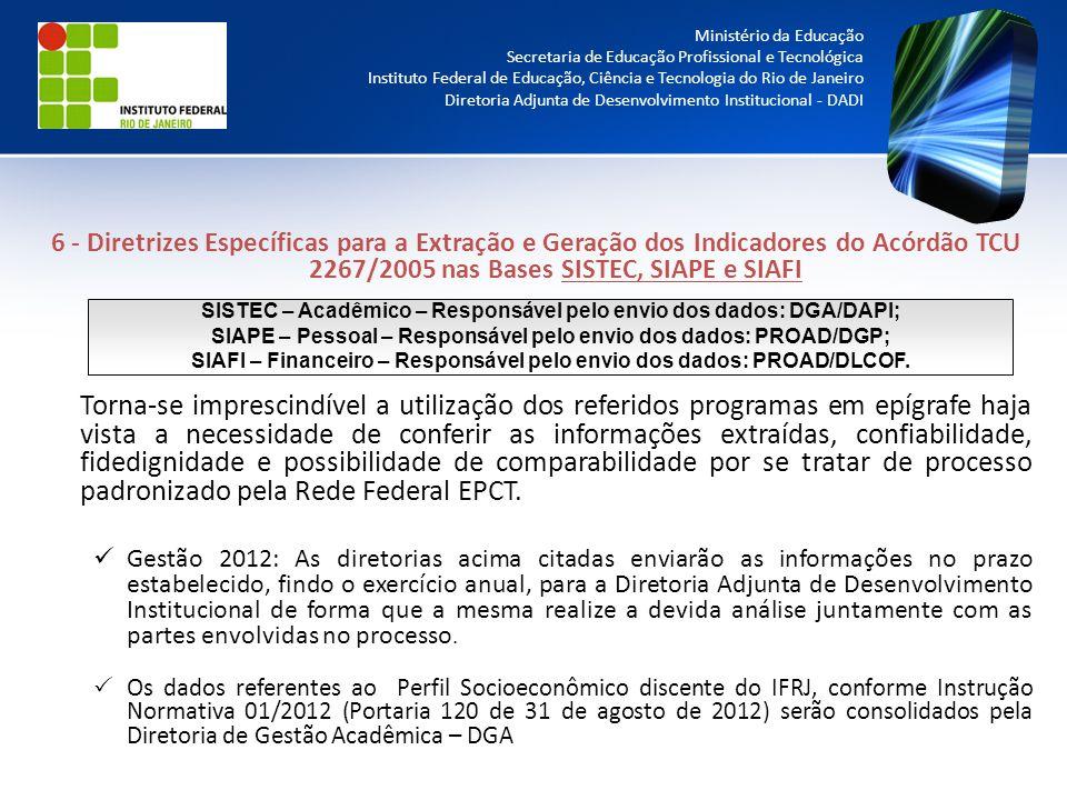 Ministério da Educação Secretaria de Educação Profissional e Tecnológica Instituto Federal de Educação, Ciência e Tecnologia do Rio de Janeiro Diretoria Adjunta de Desenvolvimento Institucional - DADI