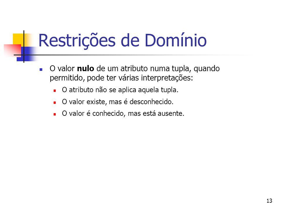 Restrições de Domínio O valor nulo de um atributo numa tupla, quando permitido, pode ter várias interpretações: