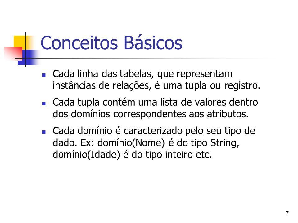 Conceitos Básicos Cada linha das tabelas, que representam instâncias de relações, é uma tupla ou registro.