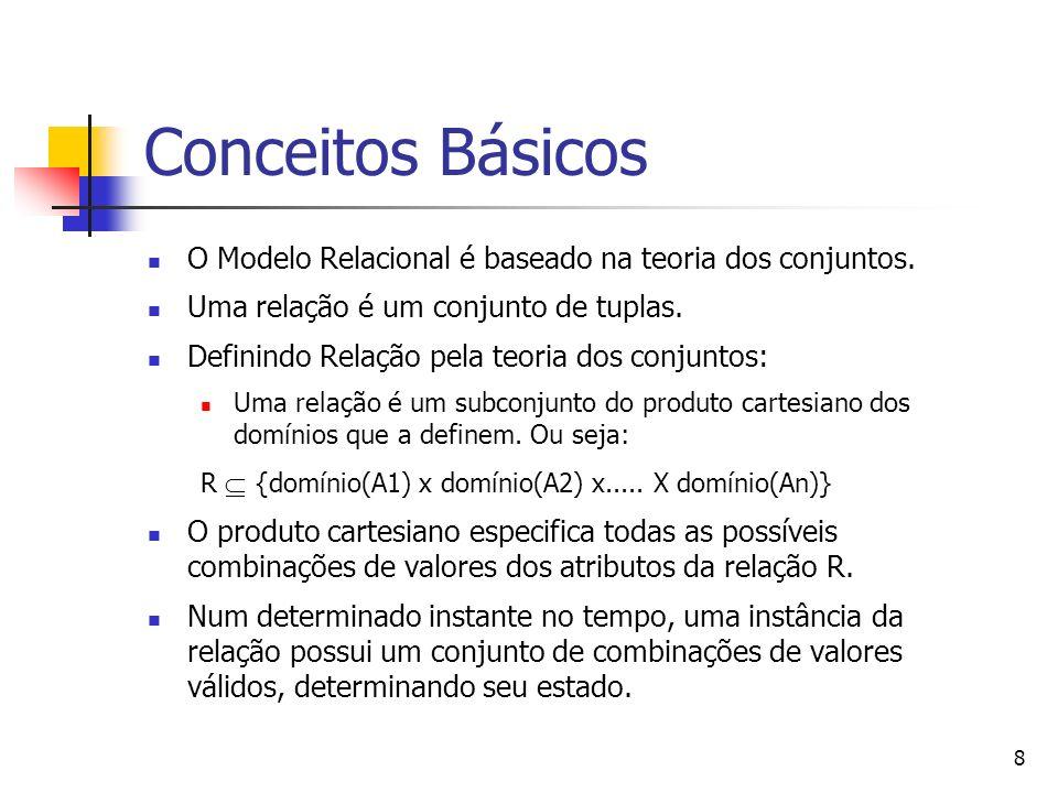 Conceitos Básicos O Modelo Relacional é baseado na teoria dos conjuntos. Uma relação é um conjunto de tuplas.