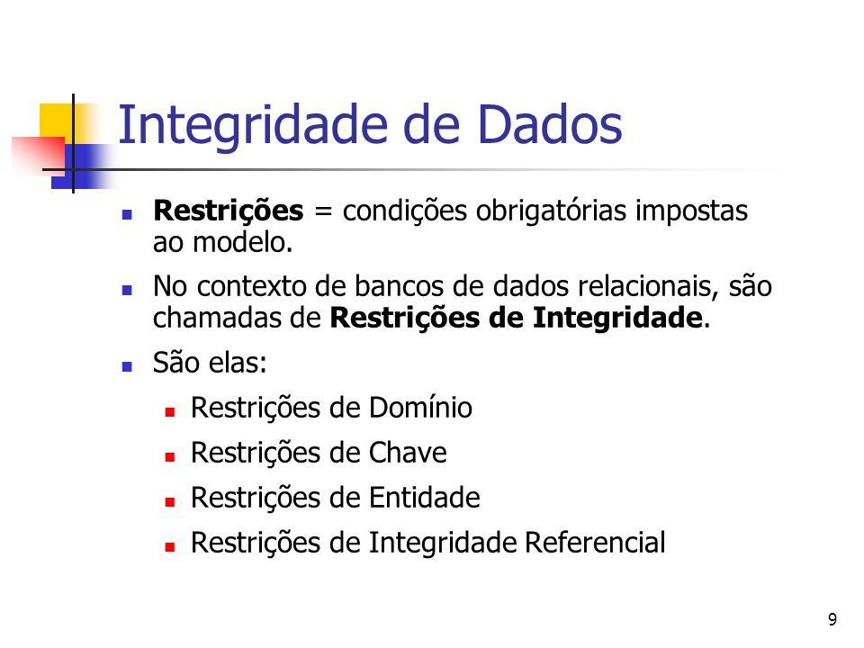 Integridade de Dados Restrições = condições obrigatórias impostas ao modelo.