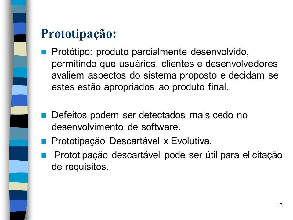 Prototipação: