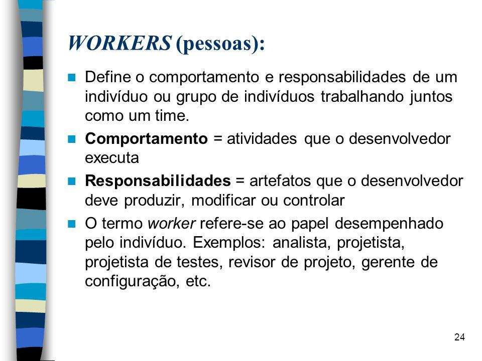 WORKERS (pessoas): Define o comportamento e responsabilidades de um indivíduo ou grupo de indivíduos trabalhando juntos como um time.