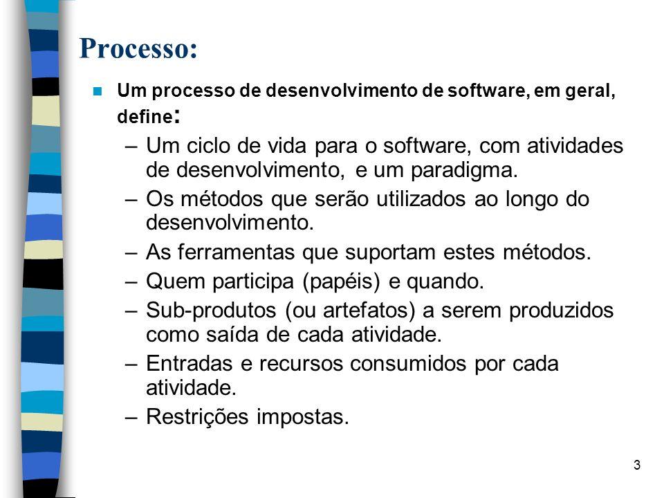 Processo: Um processo de desenvolvimento de software, em geral, define: