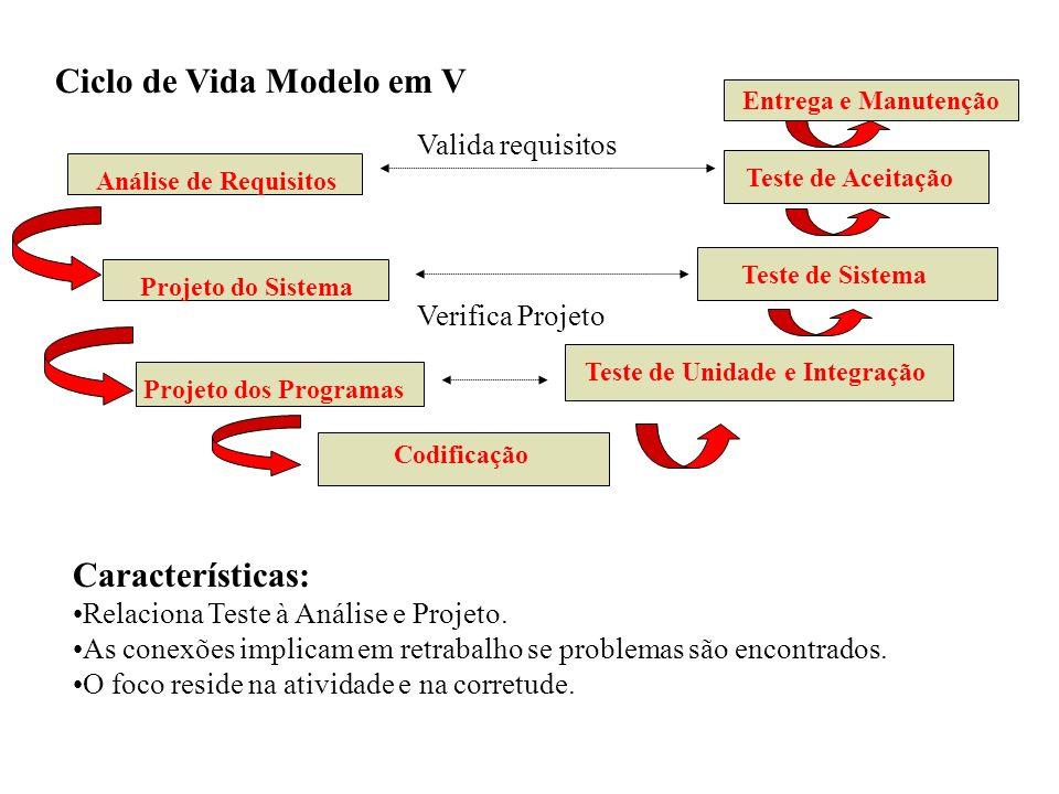 Ciclo de Vida Modelo em V