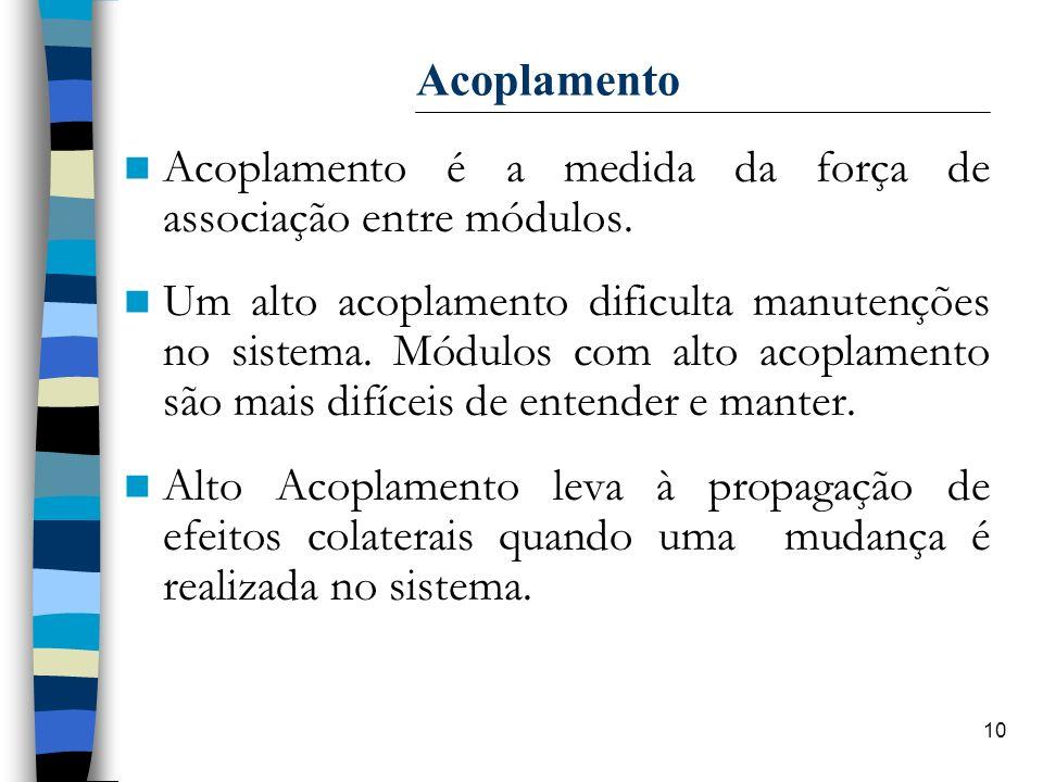 Acoplamento Acoplamento é a medida da força de associação entre módulos.