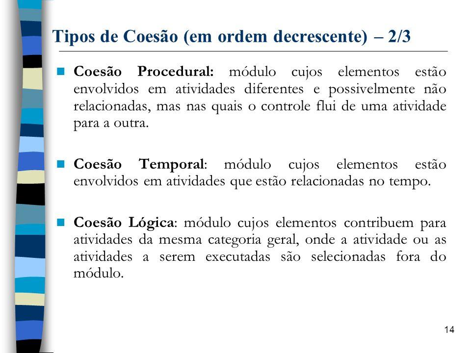 Tipos de Coesão (em ordem decrescente) – 2/3