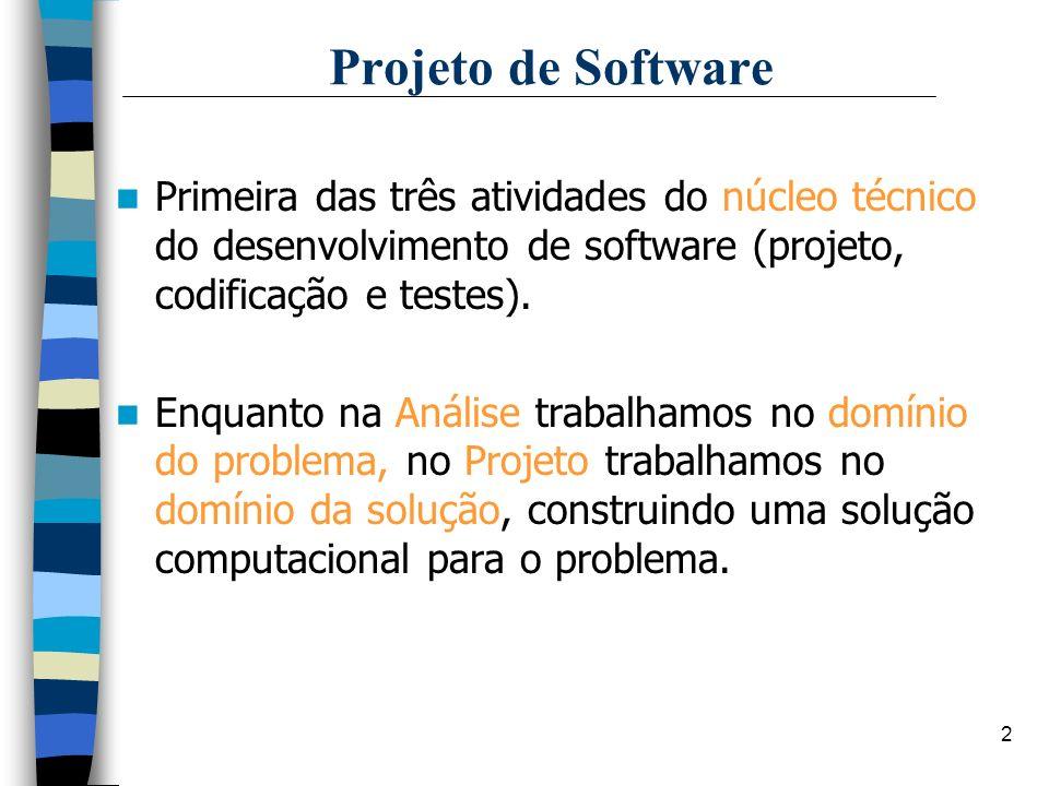 Projeto de Software Primeira das três atividades do núcleo técnico do desenvolvimento de software (projeto, codificação e testes).