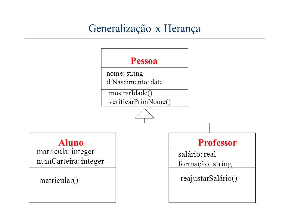 Generalização x Herança